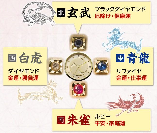四色の宝石