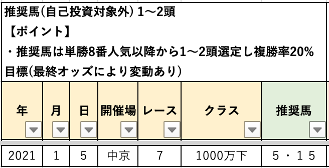 f:id:clubbaken:20210108113511p:plain