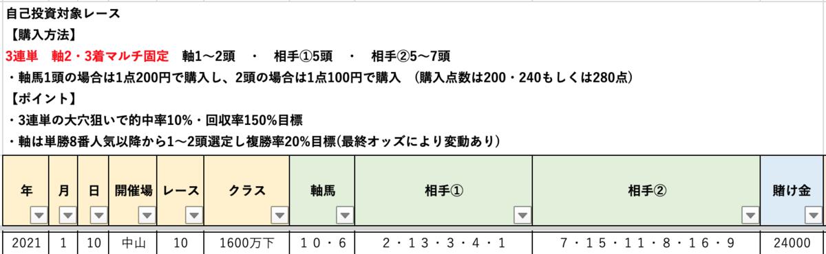 f:id:clubbaken:20210110102055p:plain