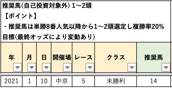 f:id:clubbaken:20210110102442p:plain