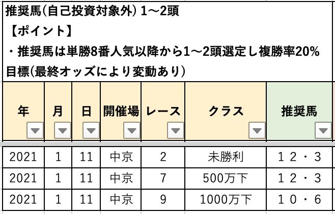 f:id:clubbaken:20210111100051p:plain