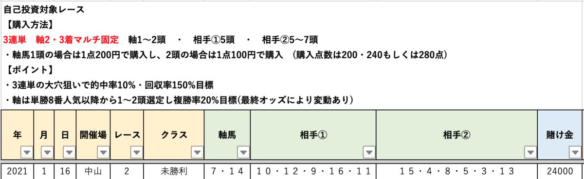 f:id:clubbaken:20210116101309p:plain