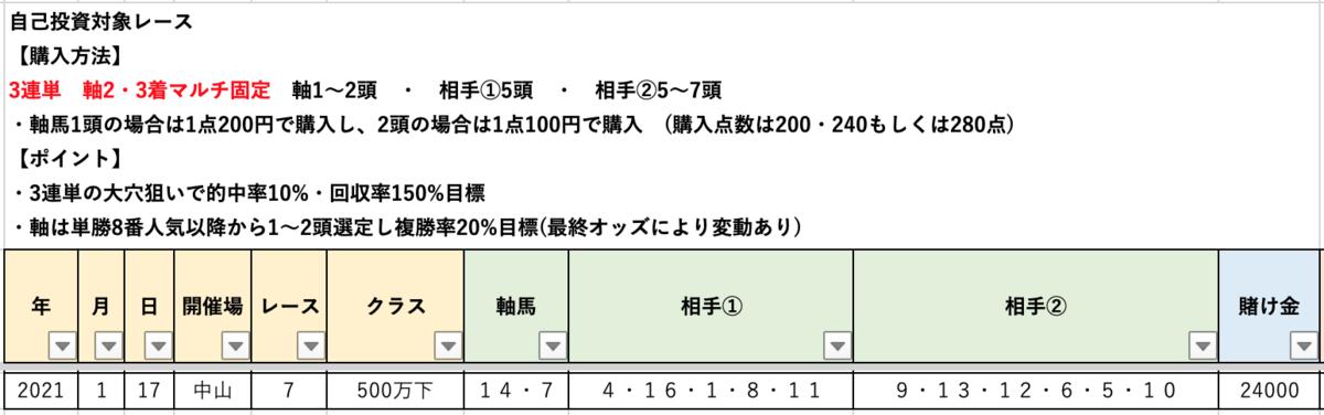 f:id:clubbaken:20210117100053p:plain