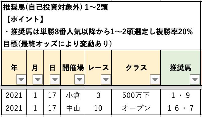 f:id:clubbaken:20210117100210p:plain