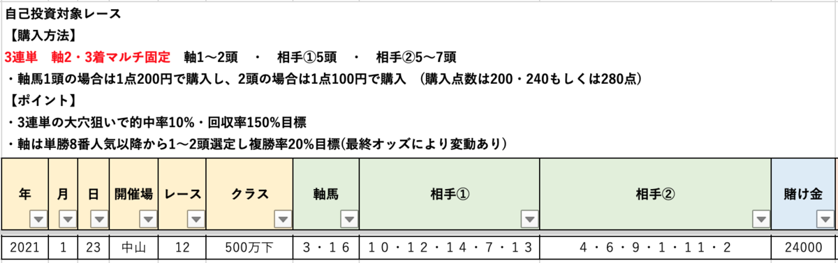 f:id:clubbaken:20210123101105p:plain