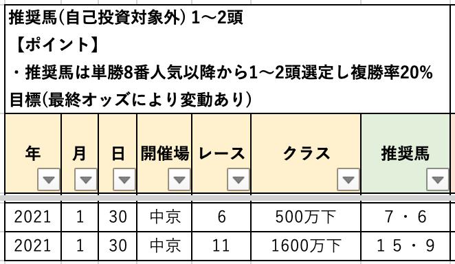 f:id:clubbaken:20210130100640p:plain