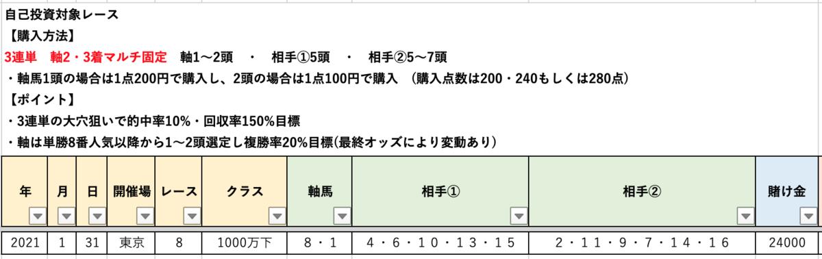 f:id:clubbaken:20210131101736p:plain