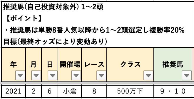 f:id:clubbaken:20210206100359p:plain