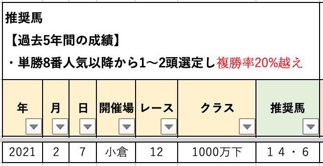 f:id:clubbaken:20210207095450p:plain