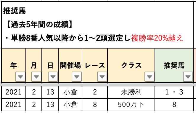 f:id:clubbaken:20210213102000p:plain