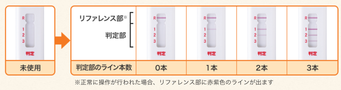 f:id:cmayumama:20170224122329p:plain