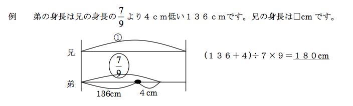 f:id:cmocmo:20151201110433p:plain