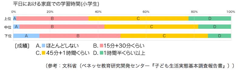 f:id:cmocmo:20151211092358p:plain