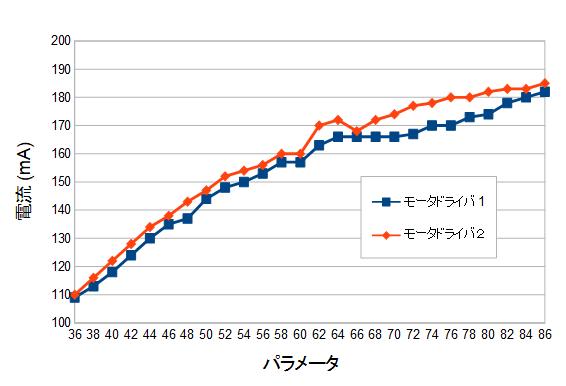 f:id:cmsan:20201026185811p:plain