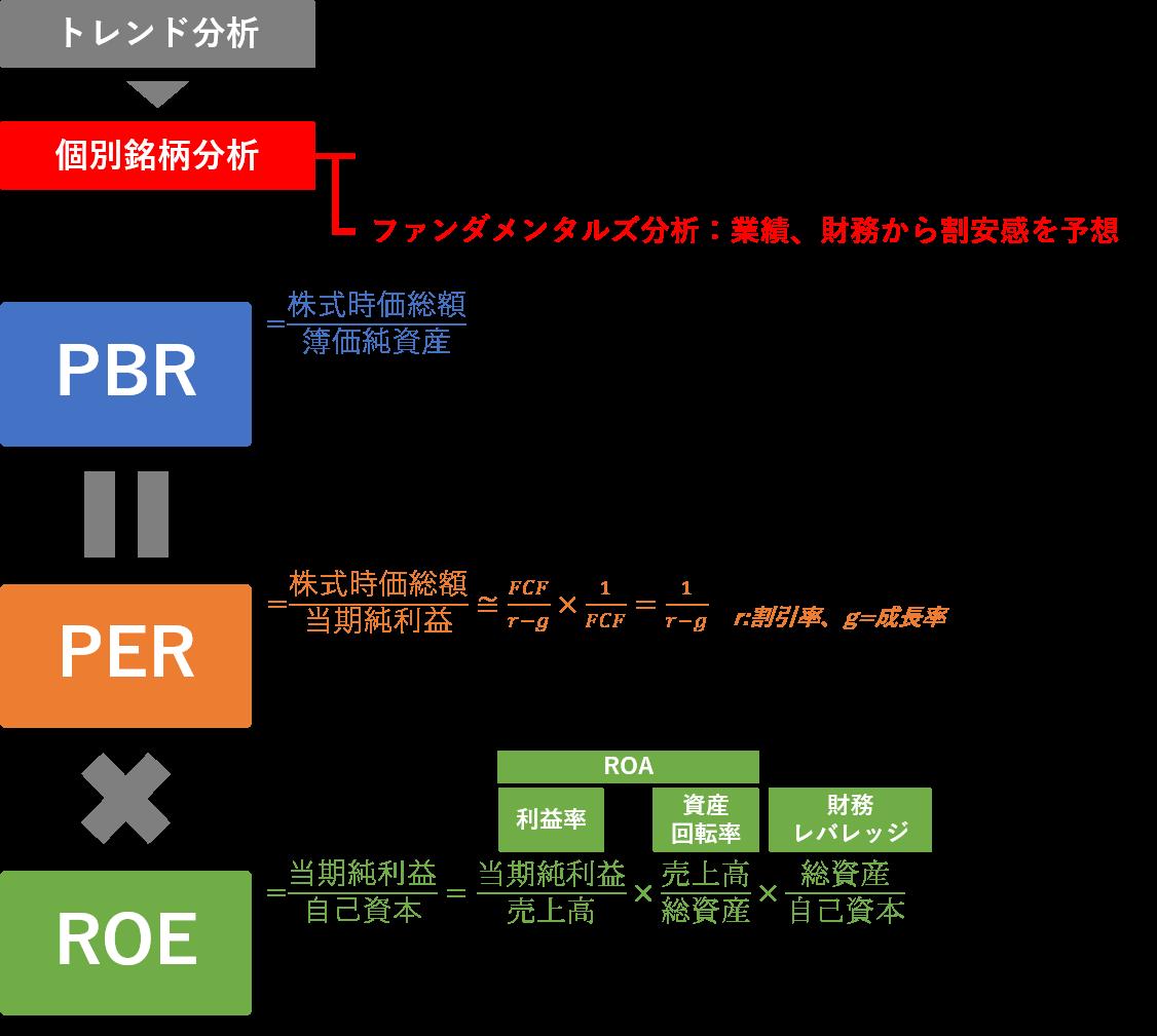 f:id:co-fam:20210617204517p:plain
