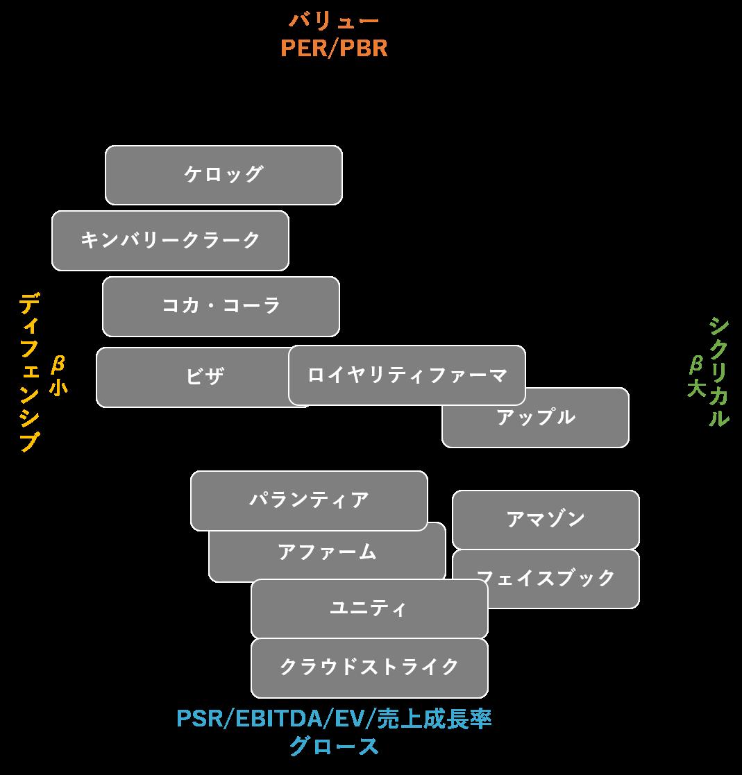 f:id:co-fam:20210617204631p:plain