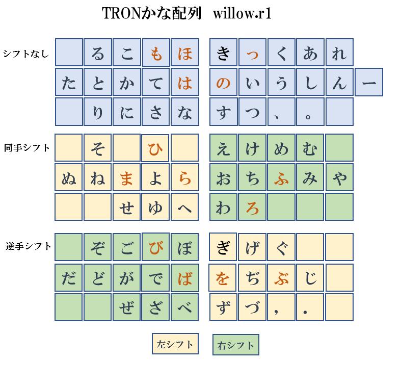 f:id:coal_layer:20210515165441p:plain