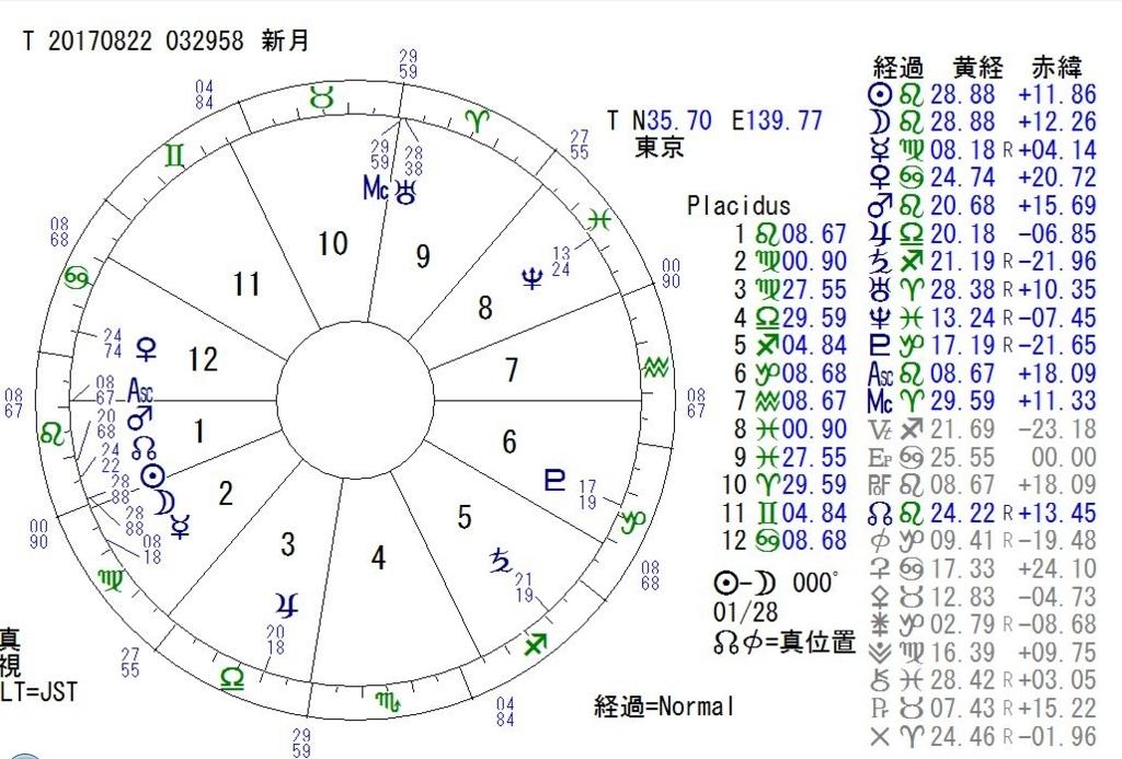 f:id:cocco32:20170821004126j:plain
