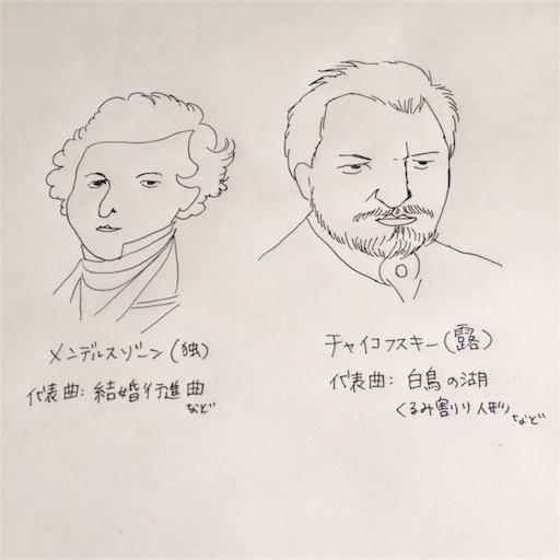 f:id:cochimi-cochimi:20170608200229j:image