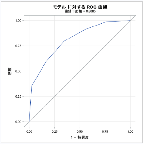f:id:cochineal19:20210130230629p:plain