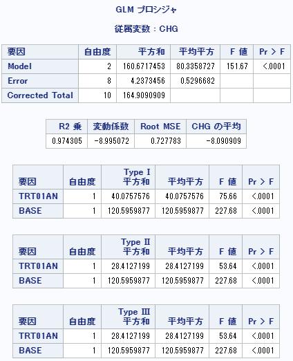 f:id:cochineal19:20210223215441p:plain