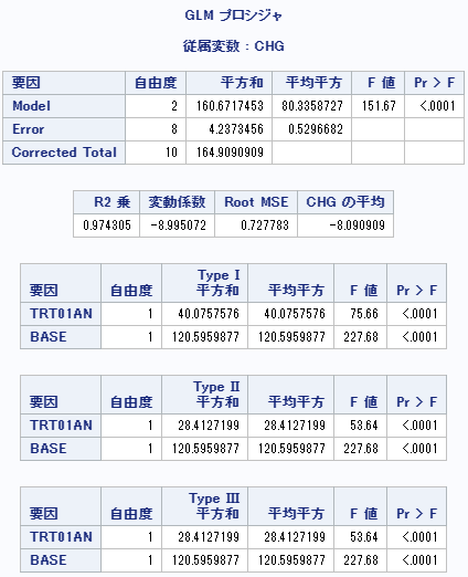 f:id:cochineal19:20210223215534p:plain