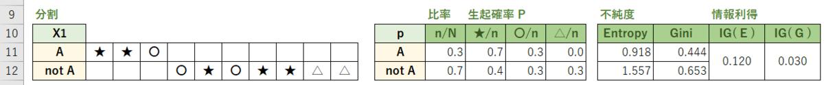f:id:cochineal19:20210517200219p:plain