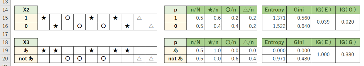 f:id:cochineal19:20210517233107p:plain