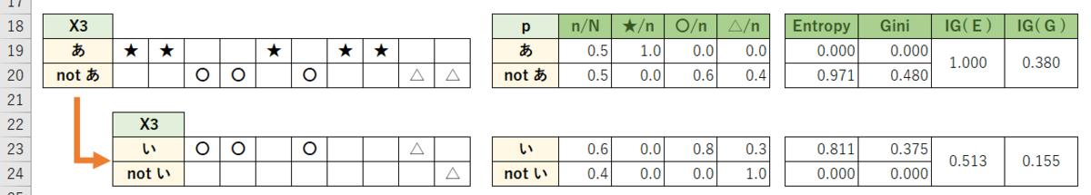 f:id:cochineal19:20210517234501p:plain
