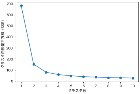 f:id:cochineal19:20210524025442p:plain:w300
