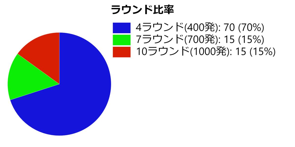 f:id:coco1b:20190402110054p:plain