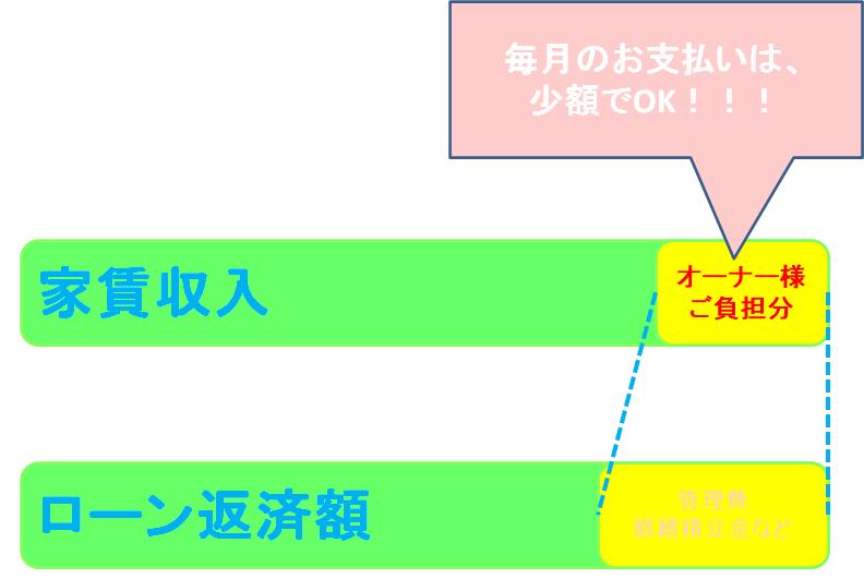 f:id:cocoa20210103:20210107182309p:plain