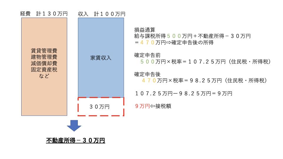 f:id:cocoa20210103:20210130075114p:plain