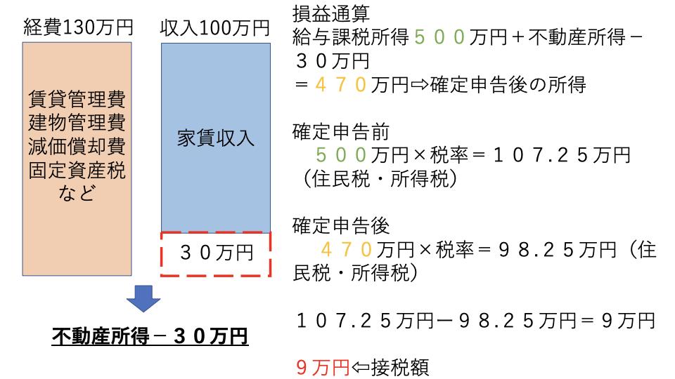 f:id:cocoa20210103:20210227230605p:plain
