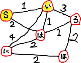 f:id:cocoatomo:20100920233425j:image