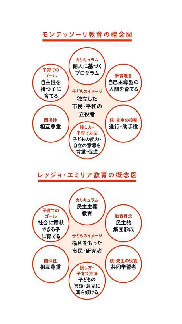 f:id:cococo-kurashi:20210224101647j:plain