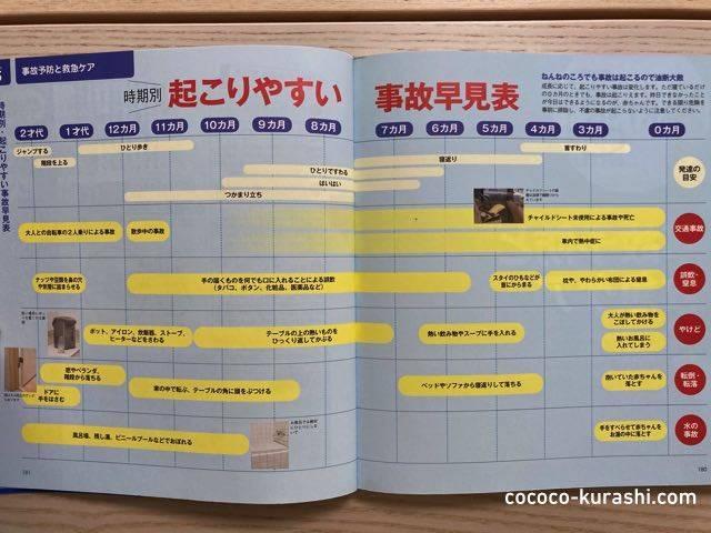 f:id:cococo-kurashi:20210311154743j:plain
