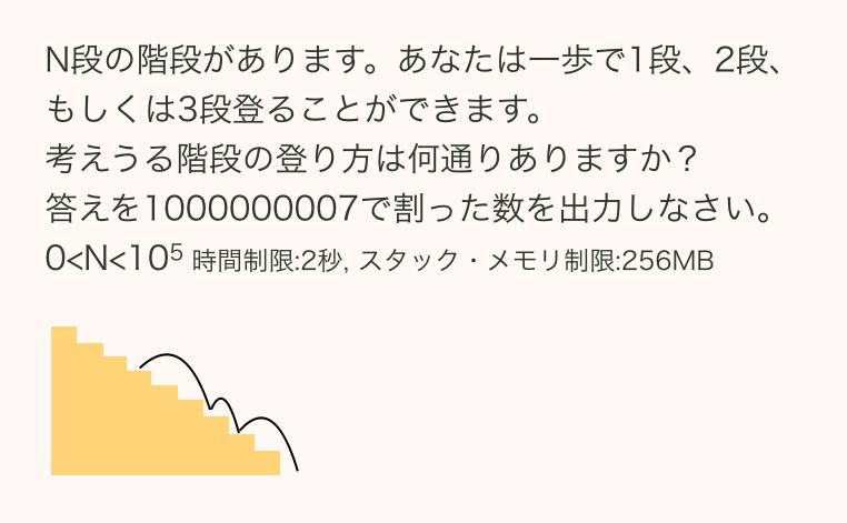 f:id:cocodrips:20151018112323p:plain