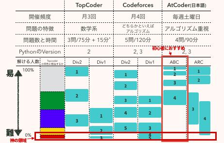 f:id:cocodrips:20151018224911p:plain