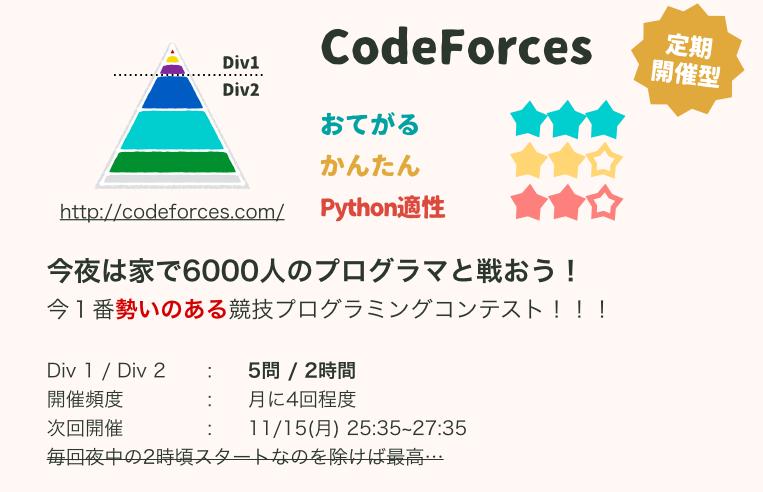 f:id:cocodrips:20151110010437p:plain