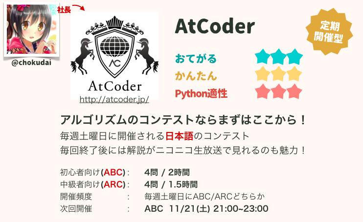 f:id:cocodrips:20151110010448p:plain