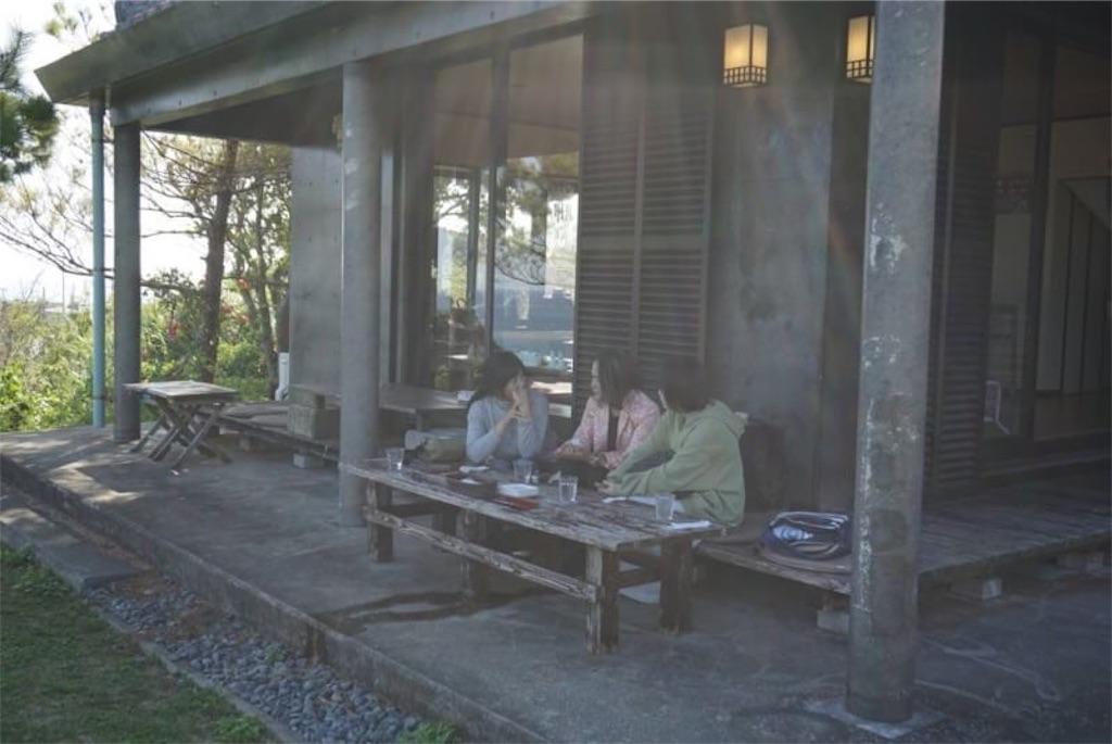 f:id:cocomico_shokuyojo:20200118115611j:image