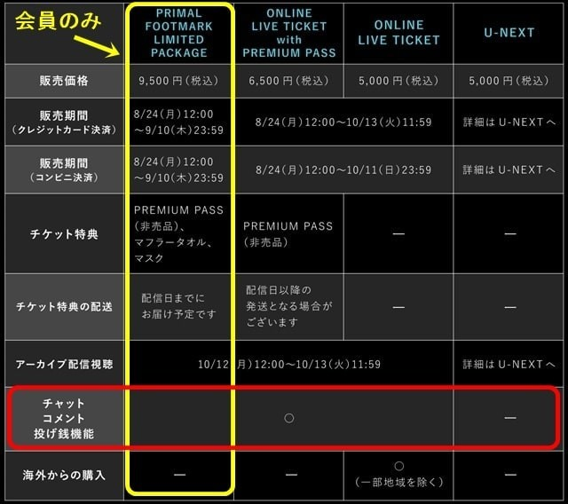 ONE OK ROCK(ワンオクライブ2020)のチケット購入