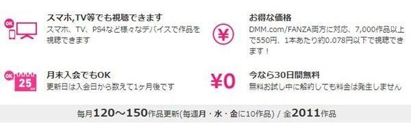 DMM見放題chライト・アダルト(AV)のメリットとデメリット