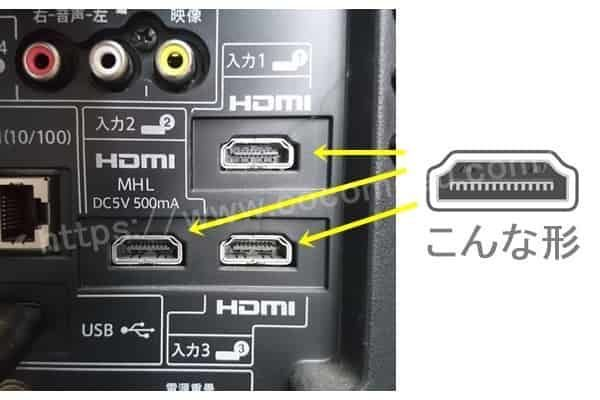 HDMI端子の写真