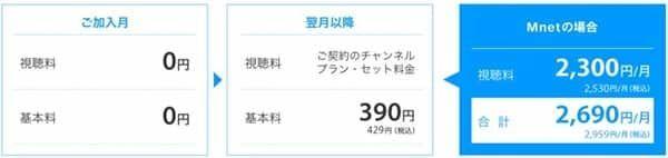 悪の花のスカパー(Mnet)視聴料金
