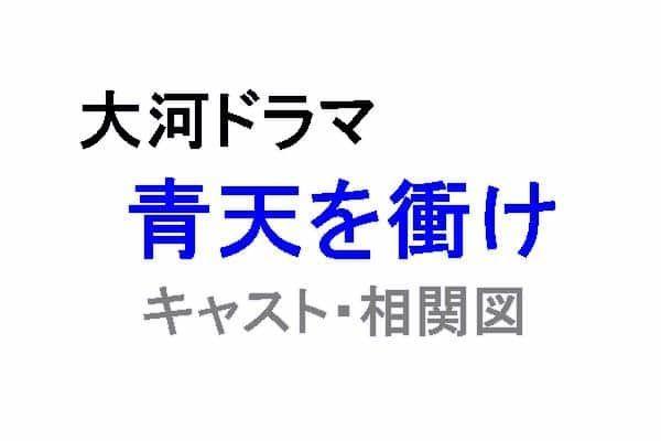 大河ドラマ「青天を衝け」のキャスト・相関図