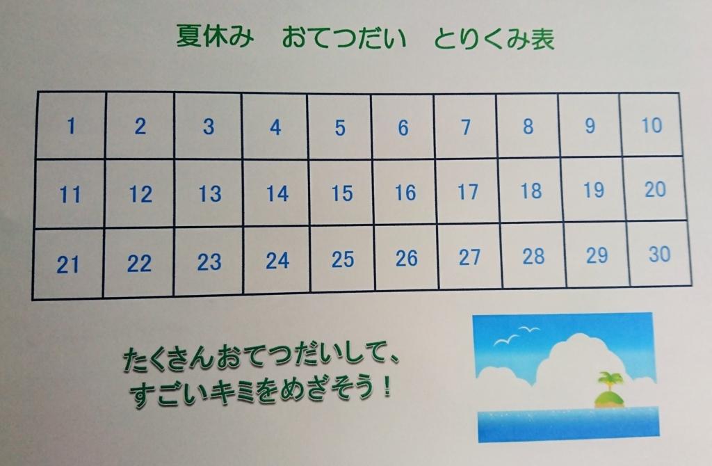 f:id:coconokurashi:20180720205452j:plain