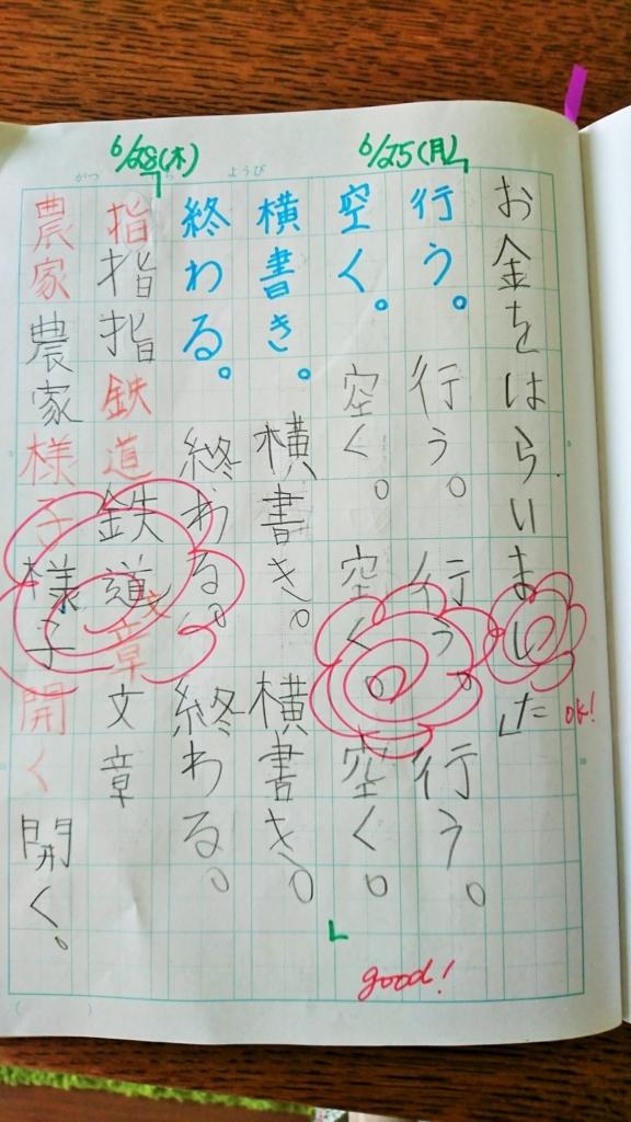 f:id:coconokurashi:20180726205051j:plain