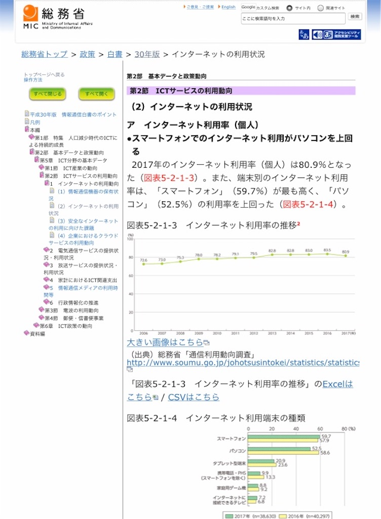 f:id:cocorofarm:20210201211356j:image